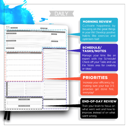 A screen shot of one page of the Panda Planner.